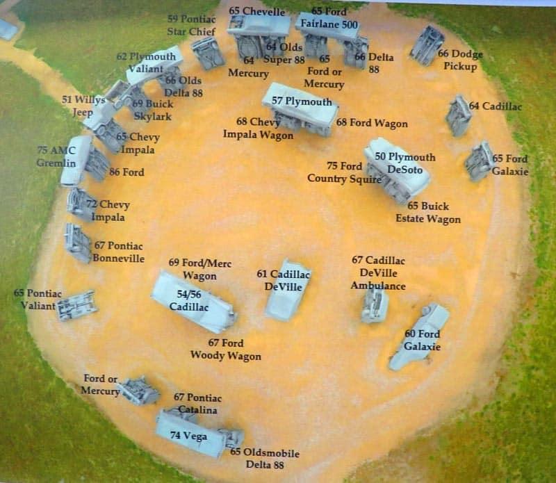 Map of the cars at Carhenge in Alliance, Nebraska.